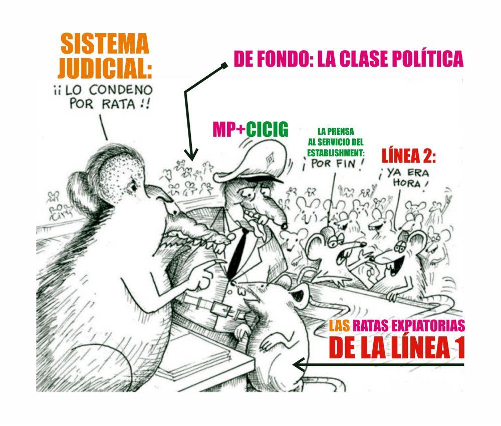 ALUSTE DE CUENTAS ENTRE RATAS